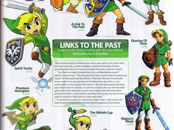 Official Zelda Timeline Revealed?