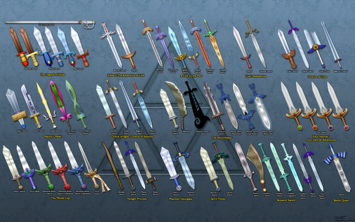 evolution_of_link__s_sword_wallpaper_by_blueamnesiac-d5270gz